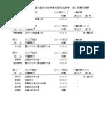 2009twalsaCup_TaipeiInternational_PersonalScore