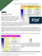 MineralTown.com_ Identificaci�n de Minerales - Dureza_ Escal.pdf
