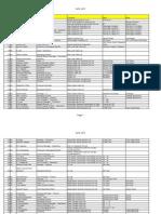 Pune Event Data Updated