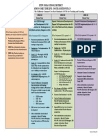esd cccs implementation plan by phase