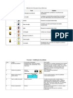PDCA_Método de Solução de problemas