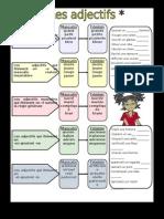 Islcollective Worksheets Dbutant Pra1 Printermdiaire a2 Secondaire Lyce Comprhension Cri Adjectifs 113664e05a45dd06b08 56347158