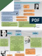 Resumen 1º Parcial Derecho.pdf