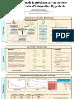 [Poster] Evaluation de la précision sur un système de recherche d'information hypertexte