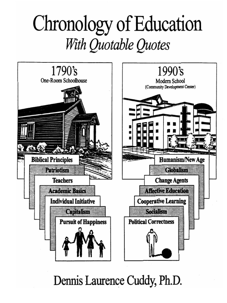 A Chronology Of Education With Quotable Quotes By Dennis Laurence