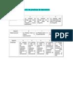 Rubrica de Evaluacion de Practicas de Laboratorio