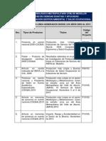 Productos Académicos Línea Gestión Ambiental y Salud Ocupacional_ITM_ 2009_2013 (GoNaBe)