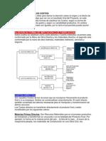 CLASIFICACIONDELOSCOSTOS.docx