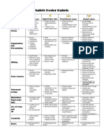 3D Safety Poster Rubric and Guidelines