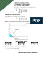 Ejercicios Resueltos 1, Metodo Grafico y Simplex