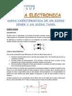 Curva Caracteristica Del Diodo Zener y Del Diodo Tunel