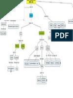 Mapa renascimento_caracteristicas