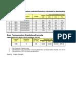 Fuel Consumed Prediction for Diesel Gnerator (1)