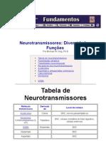 3522414-neurotransmissores