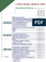 Transformer IEEE 62