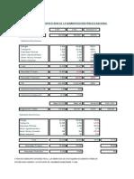 Datos de ejecución presupuestaria de la administración pública nacional
