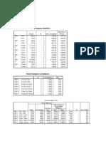Hasil Perhitungan Setelah Stock Split