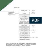 fluxograma-incidentes e rescisória