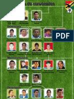 Lista de convocados a la seleccion boliviana de futbol