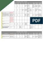 Critrio 02 - Estratgias e Planos