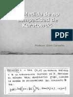 La Medida de No Comp Acid Ad de Kuratowski