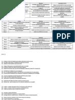 p - Plan Editado Bloques