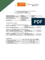 090606 Resultats Fn Basquet Juvenil