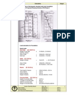 Design of STRIP Foundation