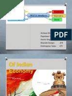 PESTLE & SWOT Analysis of Indian Economy