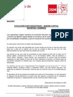 Nota 5_2013_Paro Distritos y Barrios Madrid