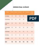 130822 Mob Fahrertypen Uebersicht.pdf