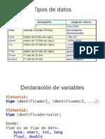 Tipos de datos  variables.pdf