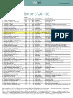 The 2013 VAR 100