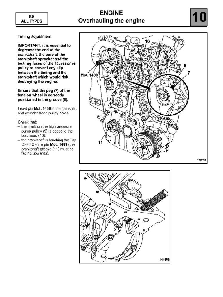 reglare distributie motor Renault Dacia K9K