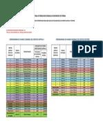 DER-IRE-ANEXO 2B Cronograma y Tabla de Produccion Semanal de Excavaciones de Volquetes Maquinarias-21032012-Rev000-JOT(1)