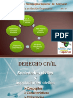 Diapositivas Derecho Civil