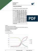 Ejercicio Práctico-teoria de la fiabilidad