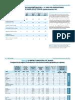 unicef & sap - informe de salud materno-infantil juvenil 2009