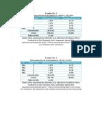Resultados Pratica 1 y 5 Sistemas