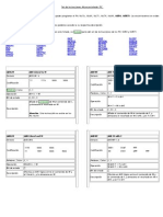 Set de Instrucciones Microcontrolador PIC-COMPLETO