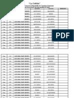 Calendario+Fase+a+Gironi