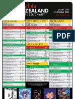 chart-1797-31-oct-2011