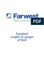 FWS Standard Weights and Gauges