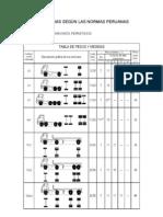 pesos_y_medidas_según_las_normas_peruanas[1]