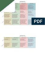 BLFFmodality Tool BPmatrix Landscape2pg