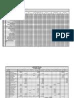 Depreciacion Formato Ejercicios Linea Recta