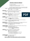 Identifying Parts of Speech