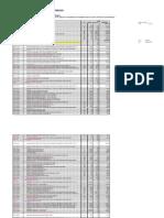 Shougang-Analisis de CU Para Ejecucion - 08-07