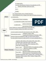 Tratado Interamericano de Asistencia Recíproca (TIAR)