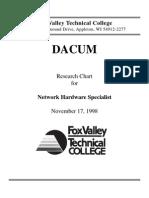 Network Hardware Specialist DACUM Chart Nov 1998